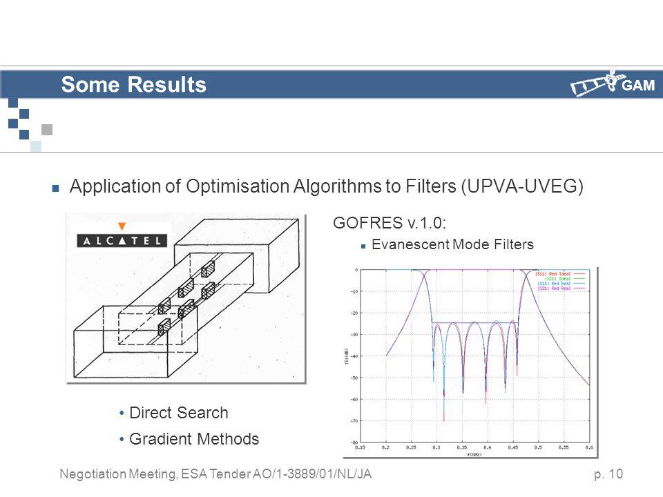GAM p. 10 Negotiation Meeting, ESA Tender AO/1-3889/01/NL/JA Some Results Application of Optimisation Algorithms to Filters (UPVA-UVEG) GOFRES v.1.0: