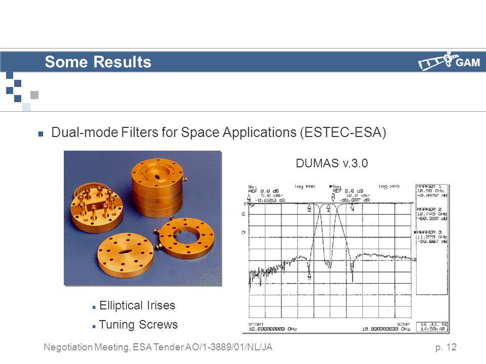 GAM p. 12 Negotiation Meeting, ESA Tender AO/1-3889/01/NL/JA Some Results Dual-mode Filters for Space Applications (ESTEC-ESA) Elliptical Irises Tunin