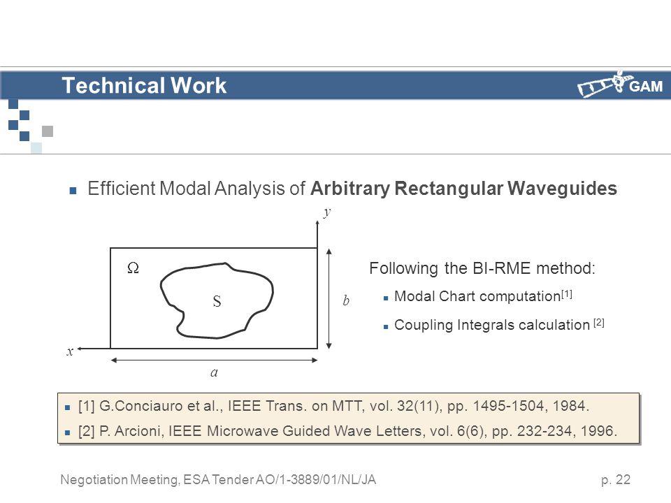 GAM p. 22 Negotiation Meeting, ESA Tender AO/1-3889/01/NL/JA Technical Work Efficient Modal Analysis of Arbitrary Rectangular Waveguides a b x y S  F