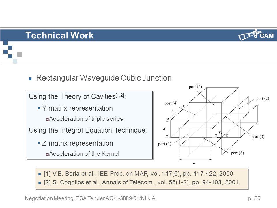 GAM p. 25 Negotiation Meeting, ESA Tender AO/1-3889/01/NL/JA Technical Work Rectangular Waveguide Cubic Junction [1]V.E. Boria et al., IEE Proc. on MA