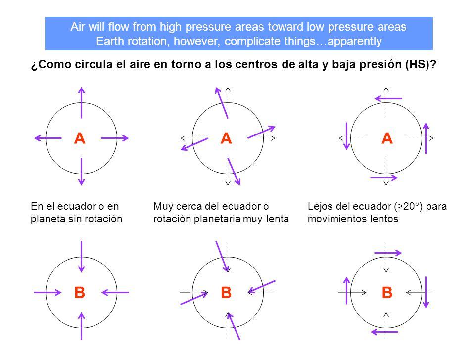 AAA En el ecuador o en planeta sin rotación Muy cerca del ecuador o rotación planetaria muy lenta Lejos del ecuador (>20  ) para movimientos lentos ¿Como circula el aire en torno a los centros de alta y baja presión (HS).