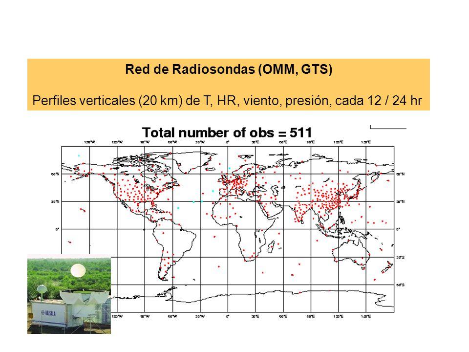 Red de Radiosondas (OMM, GTS) Perfiles verticales (20 km) de T, HR, viento, presión, cada 12 / 24 hr