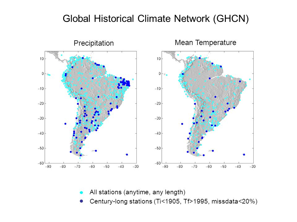All stations (anytime, any length) Century-long stations (Ti 1995, missdata<20%) Precipitation Mean Temperature Global Historical Climate Network (GHCN)