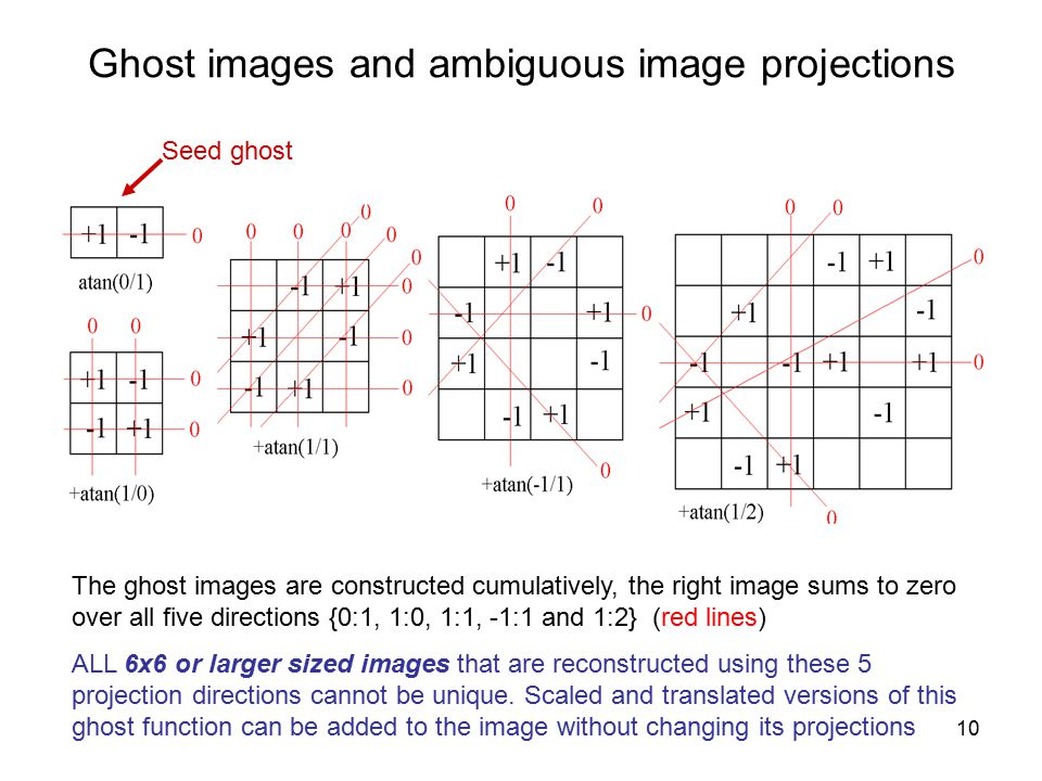 10 Ghost images and ambiguous image projections The ghost images are constructed cumulatively, the right image sums to zero over all five directions {0:1, 1:0, 1:1, -1:1 and 1:2} (red lines) ALL 6x6 or larger sized images that are reconstructed using these 5 projection directions cannot be unique.