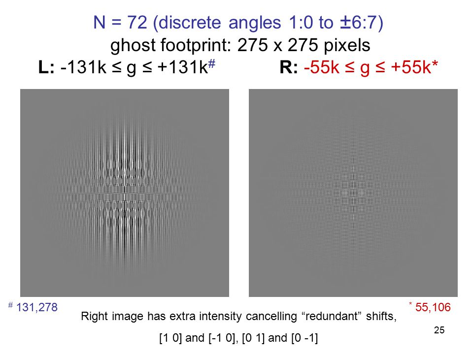 25 N = 72 (discrete angles 1:0 to ± 6:7) ghost footprint: 275 x 275 pixels L: -131k ≤ g ≤ +131k # R: -55k ≤ g ≤ +55k* Right image has extra intensity cancelling redundant shifts, [1 0] and [-1 0], [0 1] and [0 -1] # 131,278 * 55,106