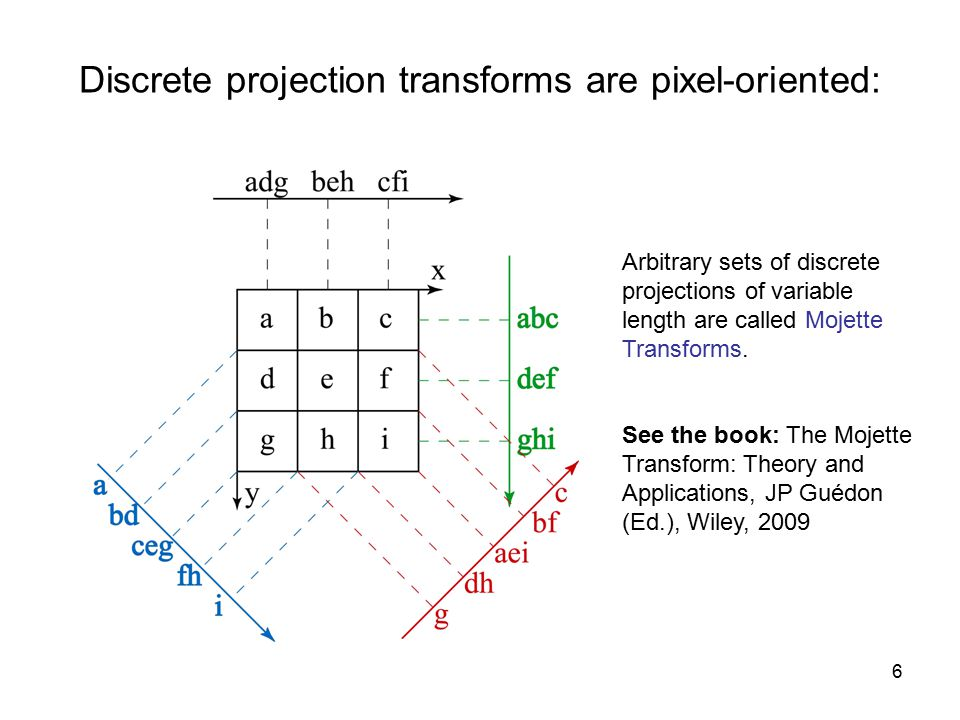 6 Discrete projection transforms are pixel-oriented: Arbitrary sets of discrete projections of variable length are called Mojette Transforms.