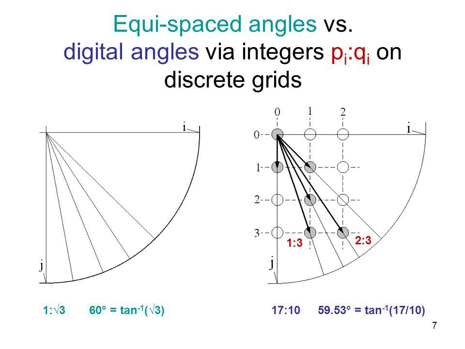 28 N = 112 (discrete angles 1:0 to ± 8:9) ghost footprint: 533 x 533 pixels -39 M ≤ g ≤ +39 M* * 39,810,211