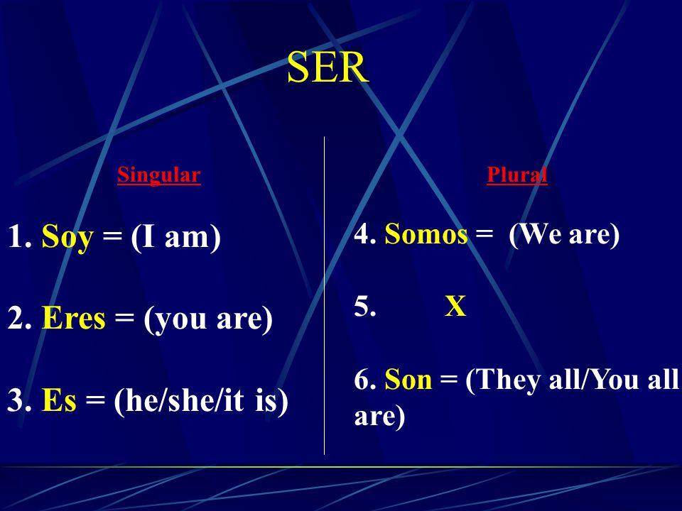 Su and Sus can take the place of a phrase with de + person ¿De dónde es el padre de Juan.