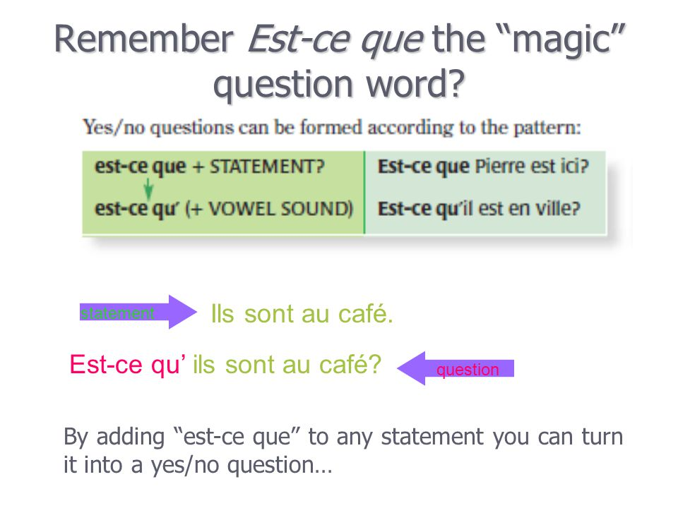 """Remember Est-ce que the """"magic"""" question word? Ils sont au café. Est-ce qu' ils sont au café? statementquestion By adding """"est-ce que"""" to any statemen"""