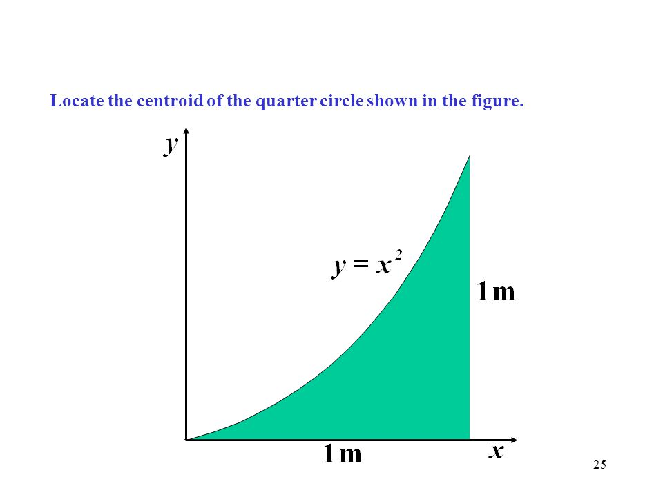 25 Locate the centroid of the quarter circle shown in the figure.