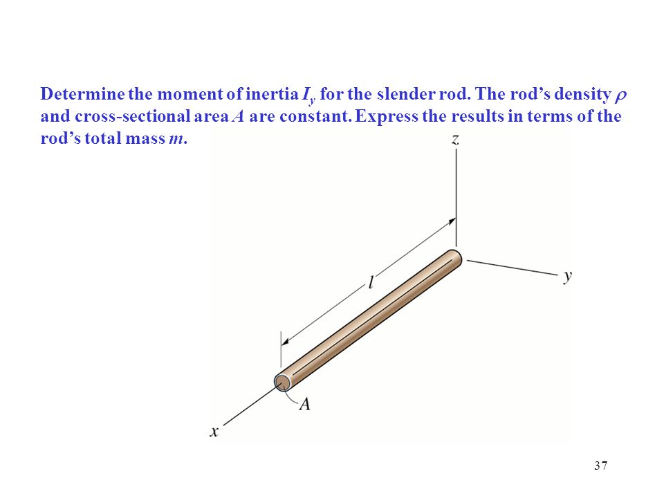 37 Determine the moment of inertia I y for the slender rod.