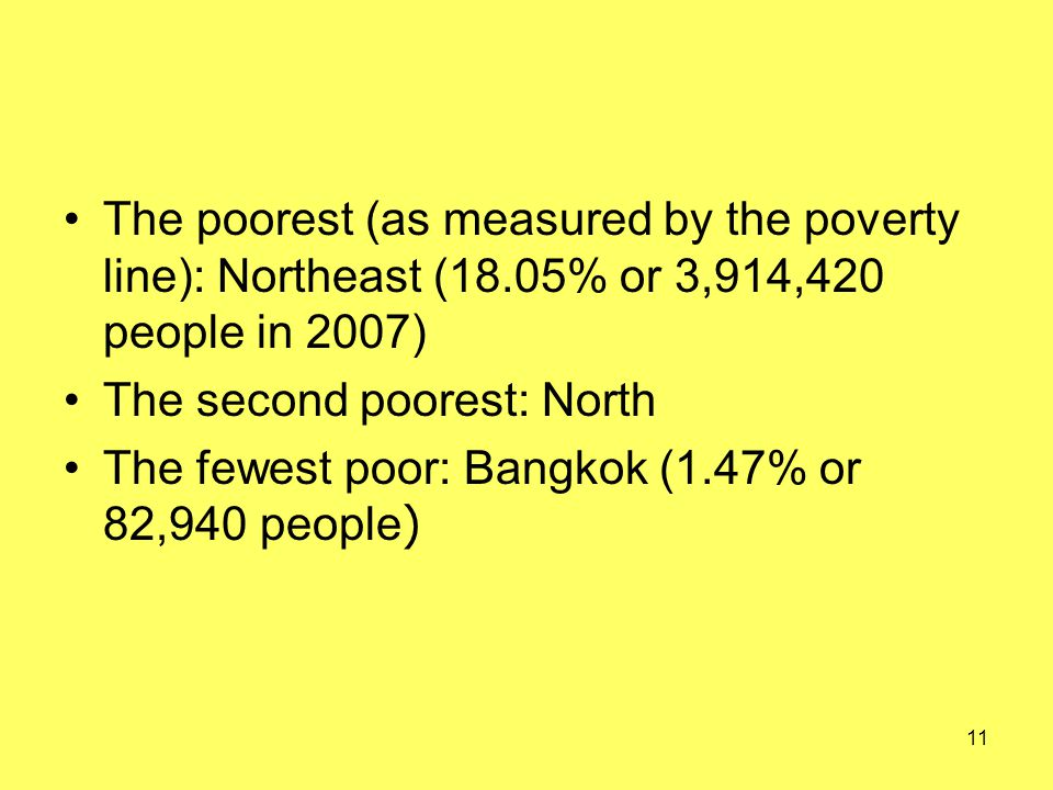 The poorest (as measured by the poverty line): Northeast (18.05% or 3,914,420 people in 2007) The second poorest: North The fewest poor: Bangkok (1.47% or 82,940 people) 11
