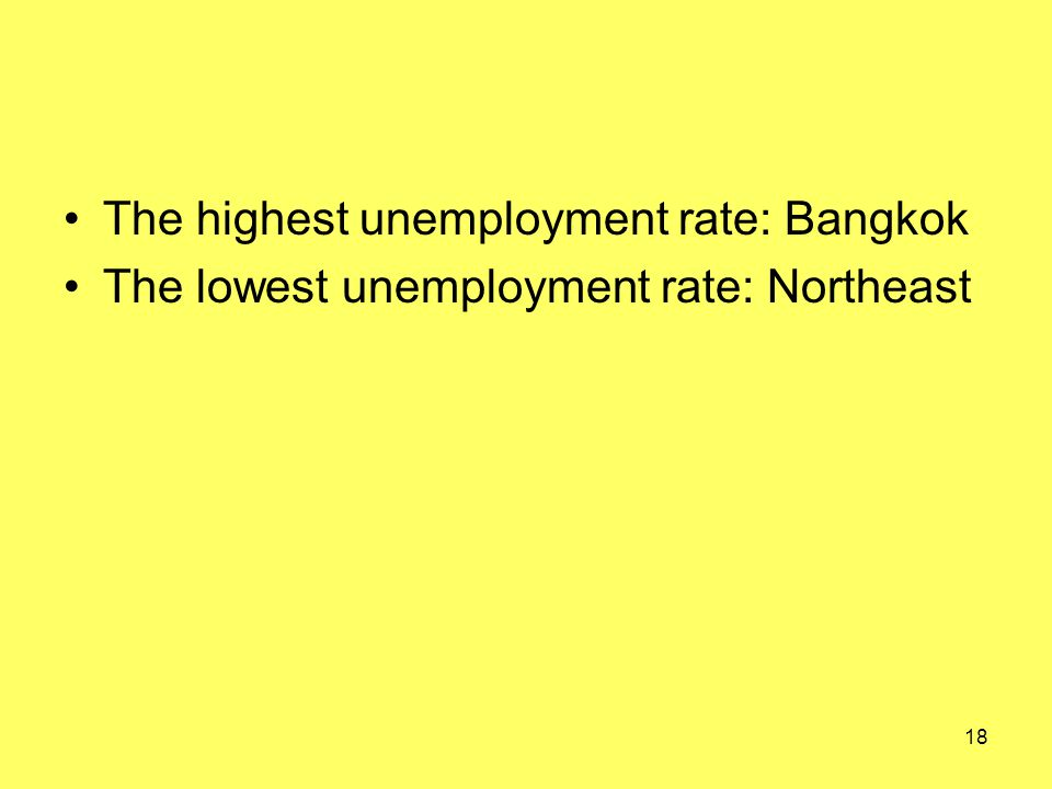 The highest unemployment rate: Bangkok The lowest unemployment rate: Northeast 18