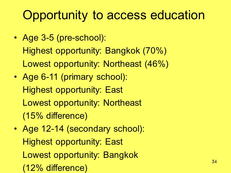 Opportunity to access education Age 3-5 (pre-school): Highest opportunity: Bangkok (70%) Lowest opportunity: Northeast (46%) Age 6-11 (primary school): Highest opportunity: East Lowest opportunity: Northeast (15% difference) Age (secondary school): Highest opportunity: East Lowest opportunity: Bangkok (12% difference) 34