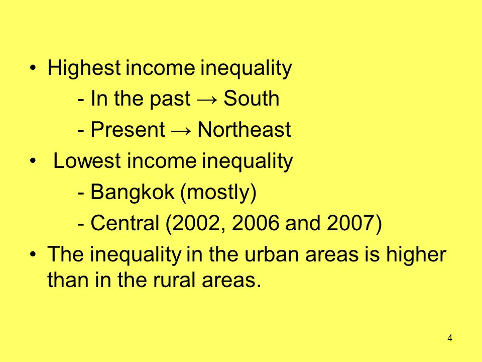 Highest income inequality - In the past → South - Present → Northeast Lowest income inequality - Bangkok (mostly) - Central (2002, 2006 and 2007) The inequality in the urban areas is higher than in the rural areas.