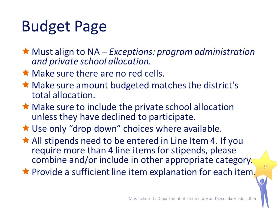 Budget Page  Must align to NA – Exceptions: program administration and private school allocation.