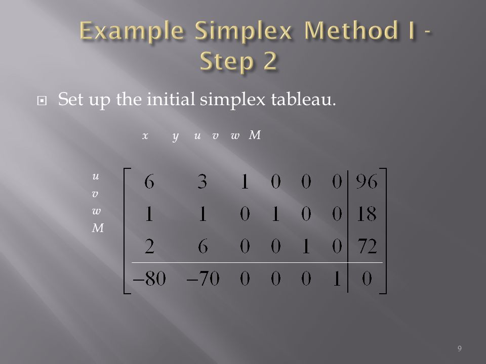  Set up the initial simplex tableau. 9 x y u v w M uvwMuvwM