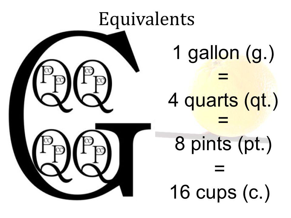 Gallon Cup Diagram Diy Enthusiasts Wiring Diagrams