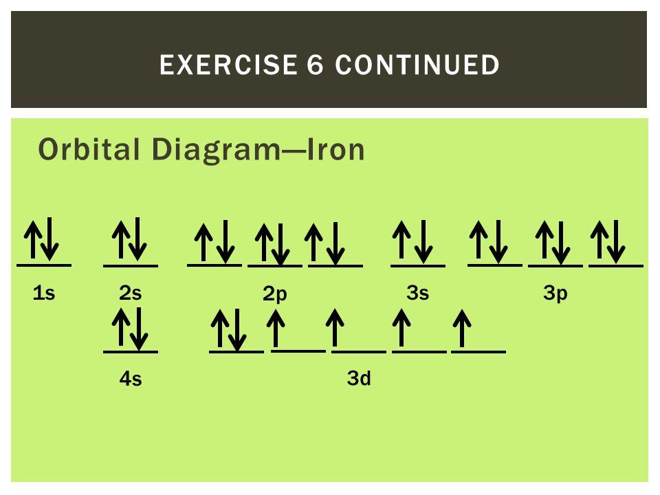 Electron Configurations Practice Flipquiz Classic