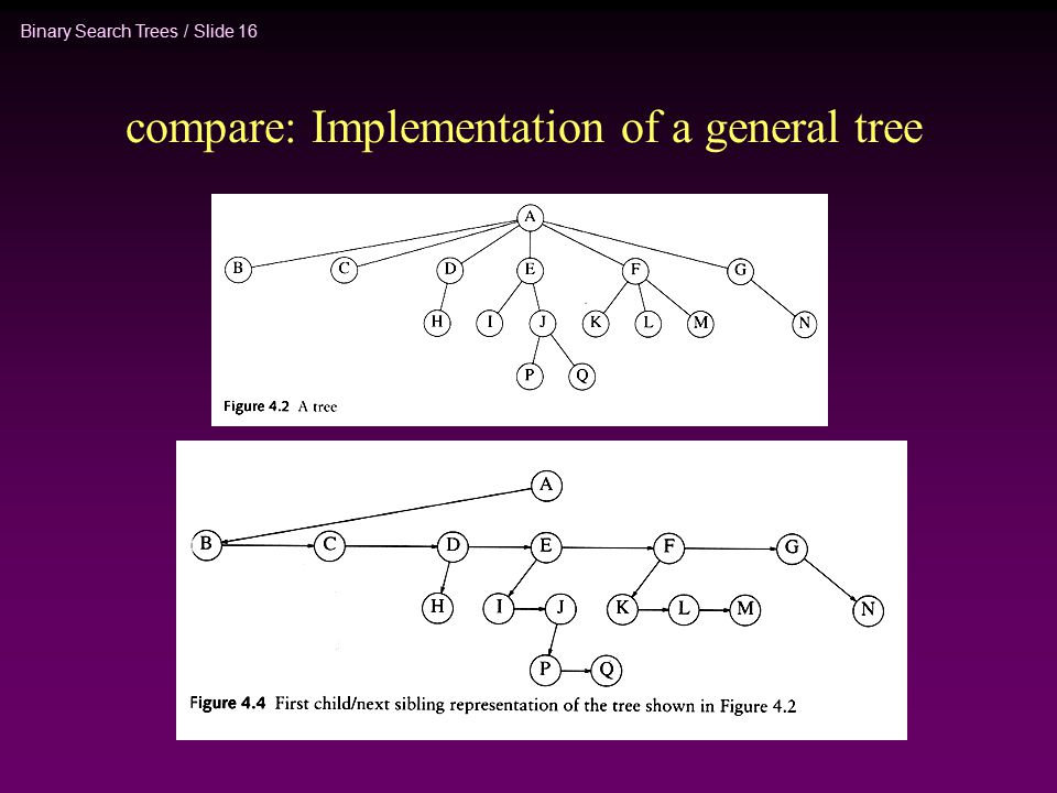 Binary Search Trees / Slide 16 compare: Implementation of a general tree