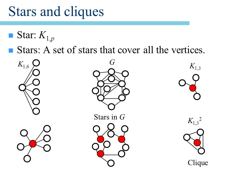 Stars and cliques n Star: K 1,p n Stars: A set of stars that cover all the vertices.