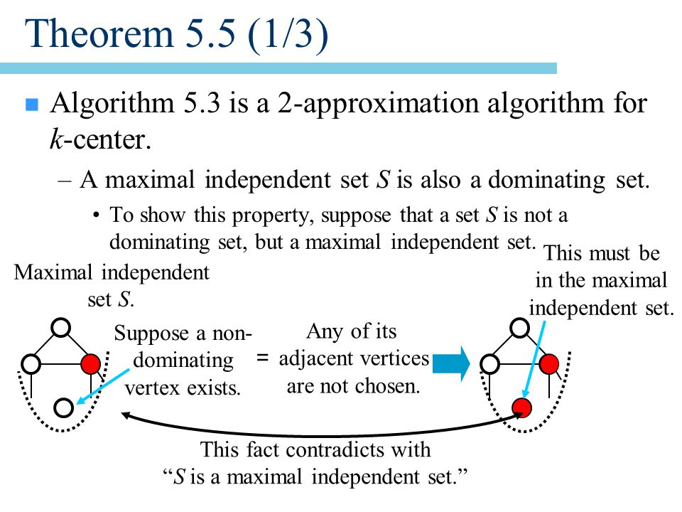 Theorem 5.5 (1/3) n Algorithm 5.3 is a 2-approximation algorithm for k-center.