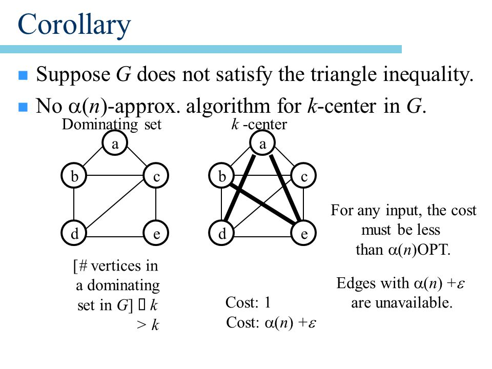 Corollary n Suppose G does not satisfy the triangle inequality.