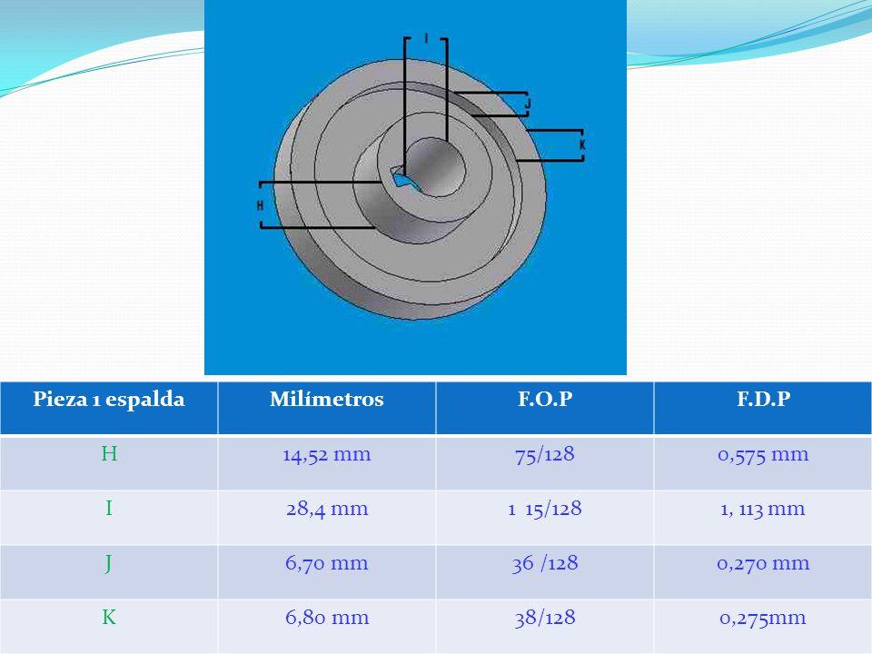 Pieza 1 espaldaMilímetrosF.O.PF.D.P H14,52 mm75/1280,575 mm I28,4 mm1 15/1281, 113 mm J6,70 mm36 /1280,270 mm K6,80 mm38/1280,275mm