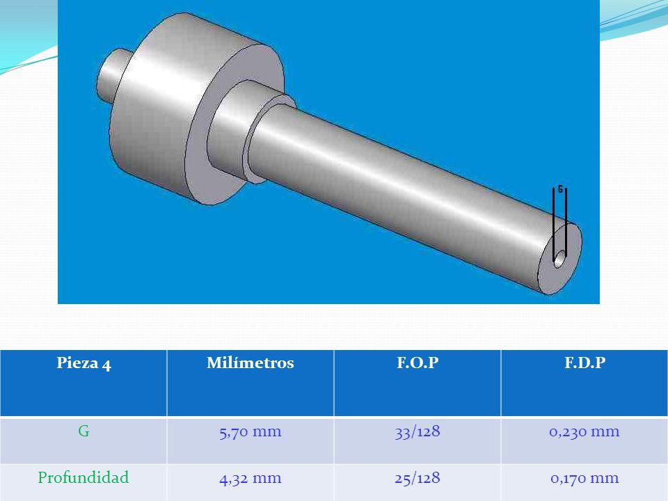 Pieza 4MilímetrosF.O.PF.D.P G5,70 mm33/1280,230 mm Profundidad4,32 mm25/1280,170 mm