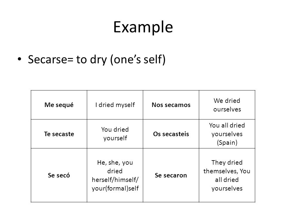 Example Secarse= to dry (one's self) Me sequéI dried myselfNos secamos We dried ourselves Te secaste You dried yourself Os secasteis You all dried you