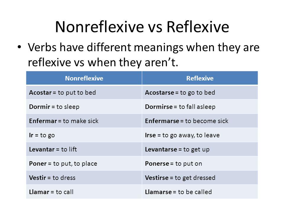 Nonreflexive vs Reflexive Verbs have different meanings when they are reflexive vs when they aren't.