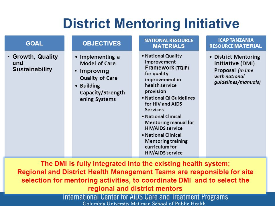 District Mentoring Initiative GOAL Growth, Quality and Sustainability OBJECTIVES Implementing a Model of Care Improving Quality of Care Building Capacity/Strength ening Systems NATIONAL RESOURCE MATERIALS National Quality Improvement Framework (TQIF) for quality improvement in health service provision National QI Guidelines for HIV and AIDS Services National Clinical Mentoring manual for HIV/AIDS service National Clinical Mentoring training curriculum for HIV/AIDS service ICAP TANZANIA RESOURCE MATERIAL District Mentoring Initiative (DMI) Proposal (in line with national guidelines/manuals) The DMI is fully integrated into the existing health system; Regional and District Health Management Teams are responsible for site selection for mentoring activities, to coordinate DMI and to select the regional and district mentors