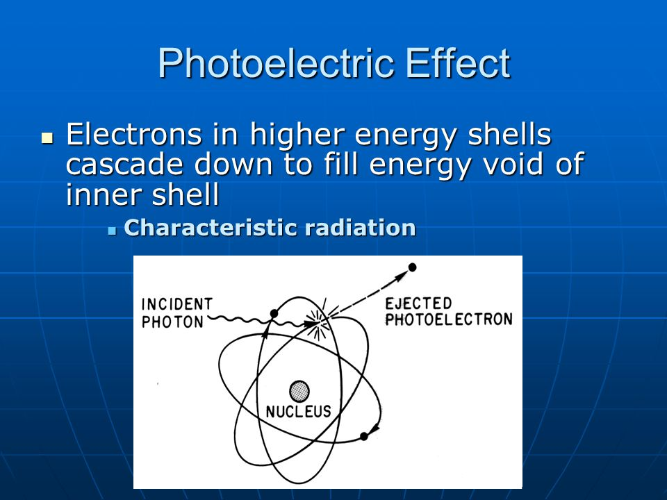 Photoelectric Effect (Complete absorption) The orbital electron is ejected from the atom with kinetic energy E K =hν-E B where E B is the binding energy of the orbital electron.