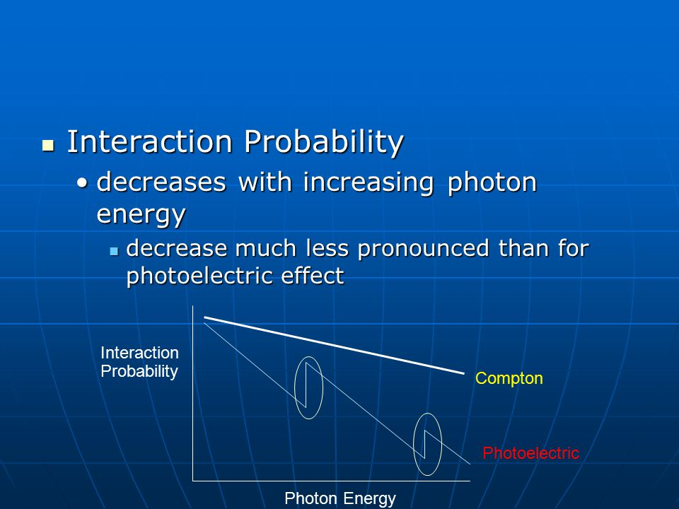 Interaction Probability is Interaction Probability is independent of atomic number (except for hydrogen)independent of atomic number (except for hydrogen) Proportional to electron density (electrons/gram)Proportional to electron density (electrons/gram) fairly equal for all elements except hydrogen (~ double)fairly equal for all elements except hydrogen (~ double)