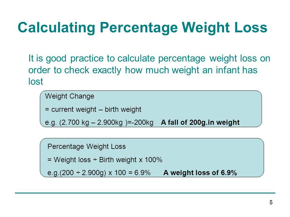 Weight Loss Percentage Charts Zrom