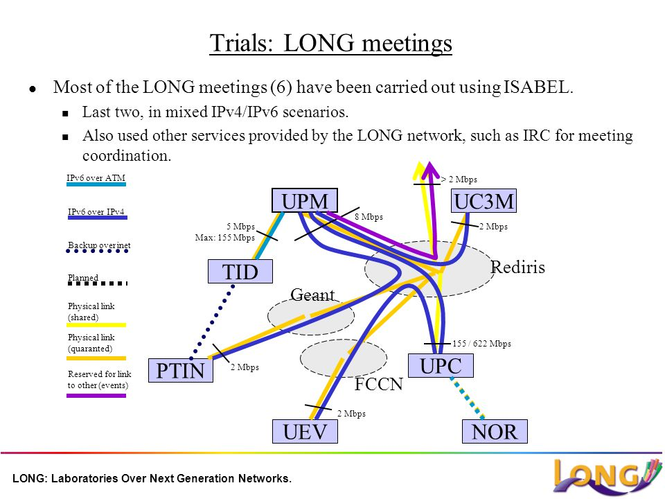 LONG: Laboratories Over Next Generation Networks. Trials: LONG meetings l Most of the LONG meetings (6) have been carried out using ISABEL. n Last two