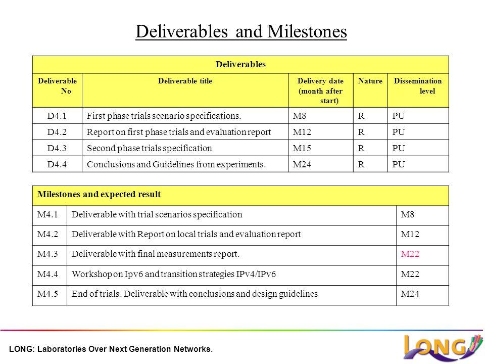 LONG: Laboratories Over Next Generation Networks. Deliverables and Milestones Deliverables Deliverable No Deliverable titleDelivery date (month after