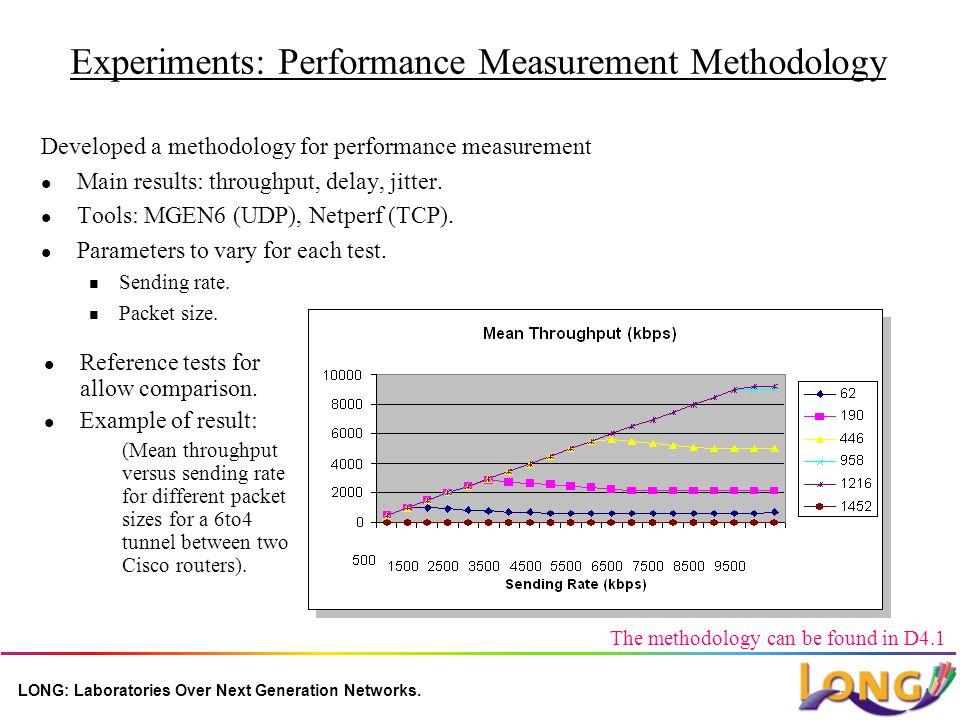 LONG: Laboratories Over Next Generation Networks. Experiments: Performance Measurement Methodology Developed a methodology for performance measurement