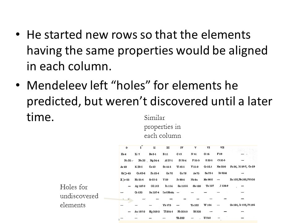 He started new rows so that the elements having the same properties would be aligned in each column.