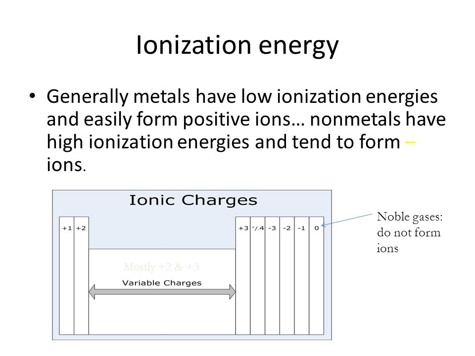 Ionization energy Generally metals have low ionization energies and easily form positive ions… nonmetals have high ionization energies and tend to form – ions.