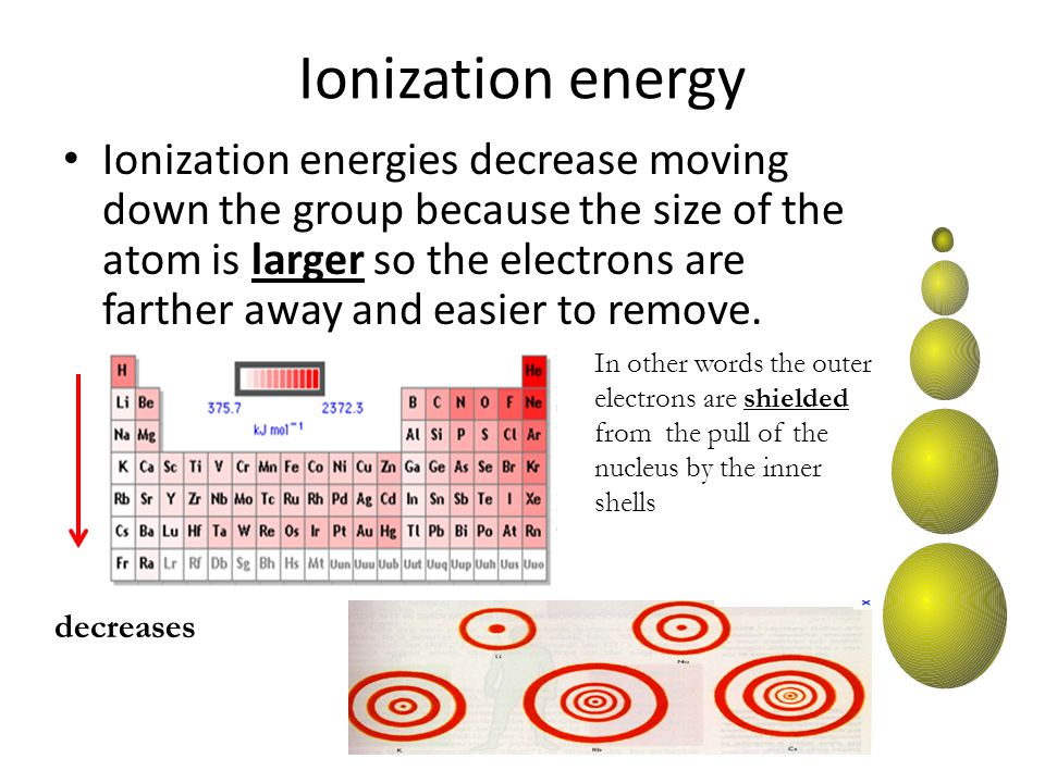 Ionization energy Ionization energies decrease moving down the group because the size of the atom is larger so the electrons are farther away and easier to remove.
