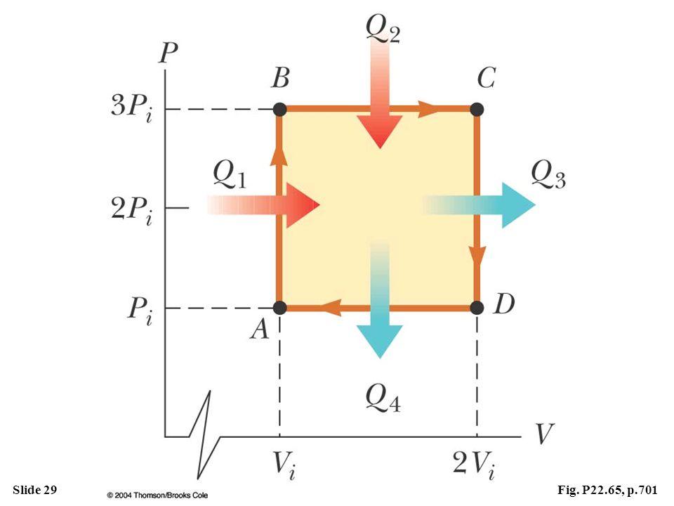 Slide 29Fig. P22.65, p.701