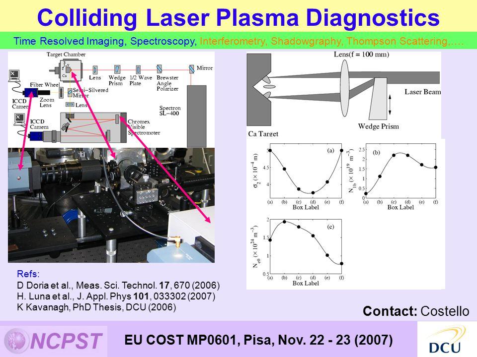 Colliding Laser Plasma Diagnostics EU COST MP0601, Pisa, Nov.