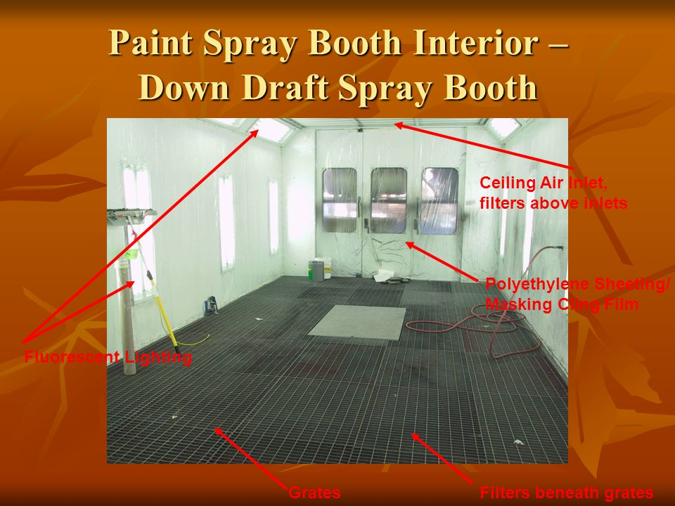 Paint Spray Booth Interior – Down Draft Spray Booth Fluorescent Lighting Polyethylene Sheeting/ Masking Cling Film Grates Ceiling Air Inlet, filters above inlets Filters beneath grates