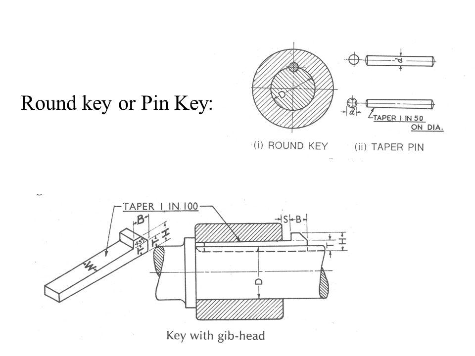 Round key or Pin Key: