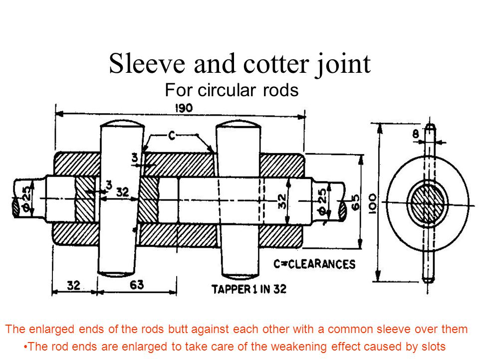 Sleeve and cotter joint The enlarged ends of the rods butt against each other with a common sleeve over them The rod ends are enlarged to take care of the weakening effect caused by slots For circular rods