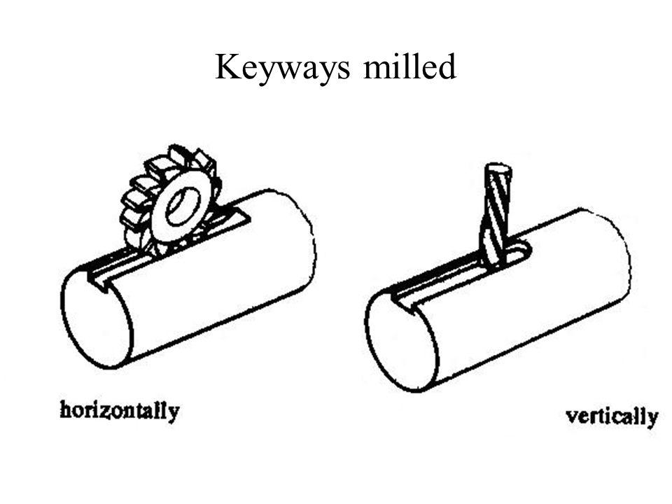 Keyways milled