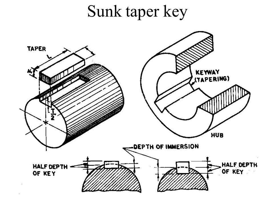 Sunk taper key