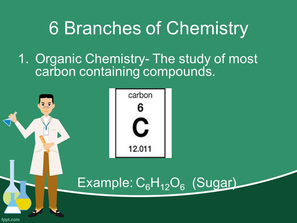 6 Branches of Chemistry 1.Organic Chemistry- The study of most carbon containing compounds.