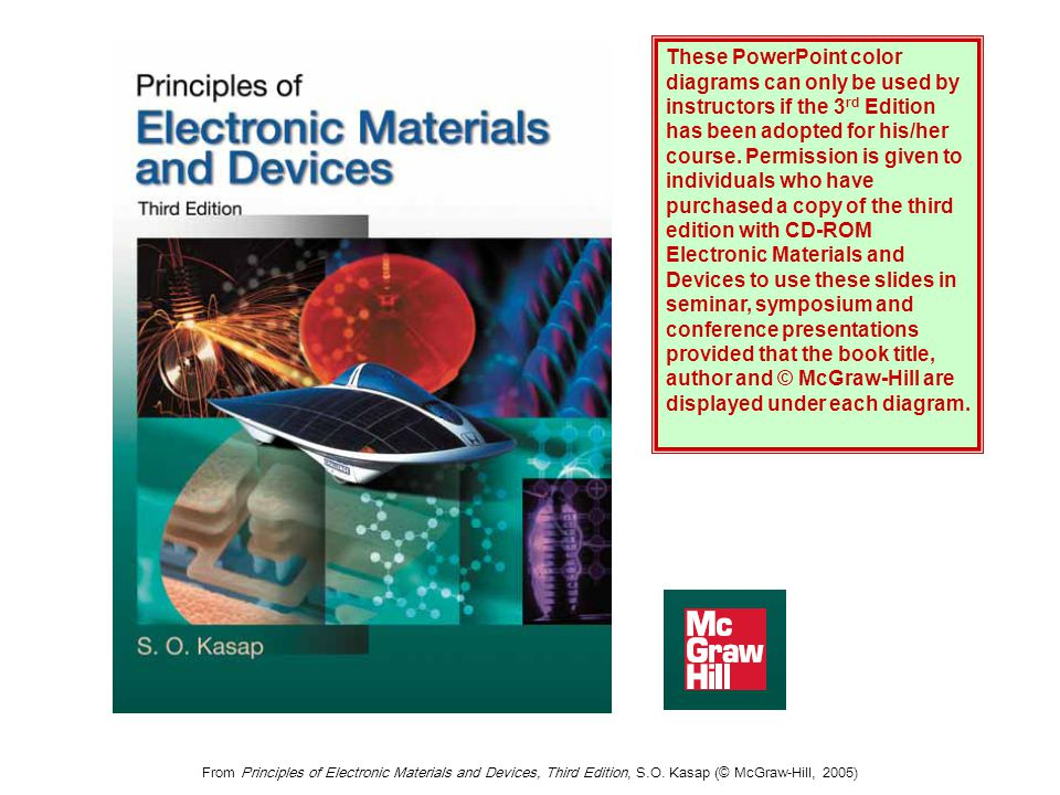 From Principles of Electronic Materials and Devices, Third Edition, S.O. Kasap (© McGraw-Hill, 2005) These PowerPoint color diagrams can only be used